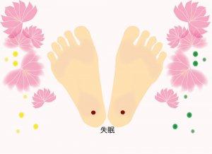肌荒れ 原因と対策 美肌つくり 足のツボ 失眠