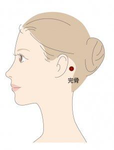 肌荒れ 原因と対策 美肌つくり 耳の後ろのツボ 完骨